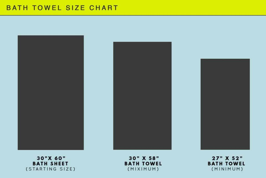 Towel sizes infographic